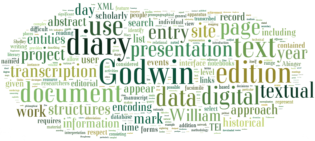 The Diary of William Godwin