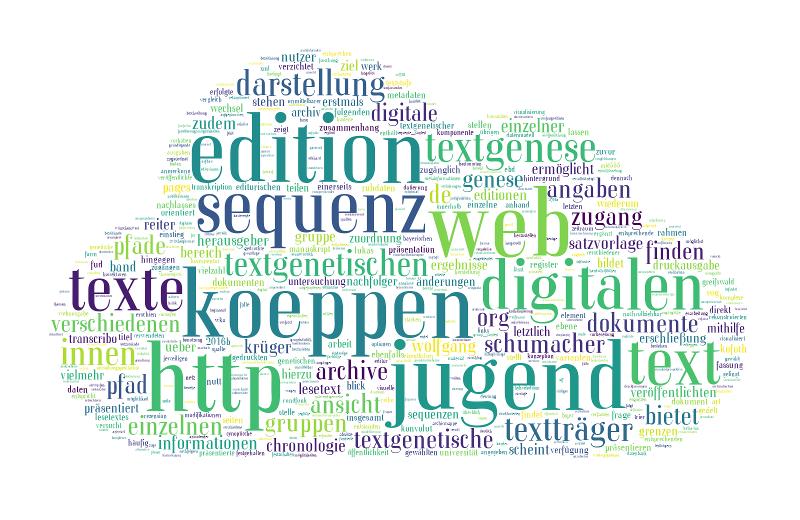 Wolfgang Koeppen Jugend – Rezension der textgenetischen Edition