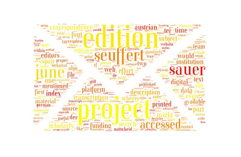 Briefwechsel Sauer-Seuffert. A 'Web Platform' for a Scholars Correspondence (on Editions, among other things)