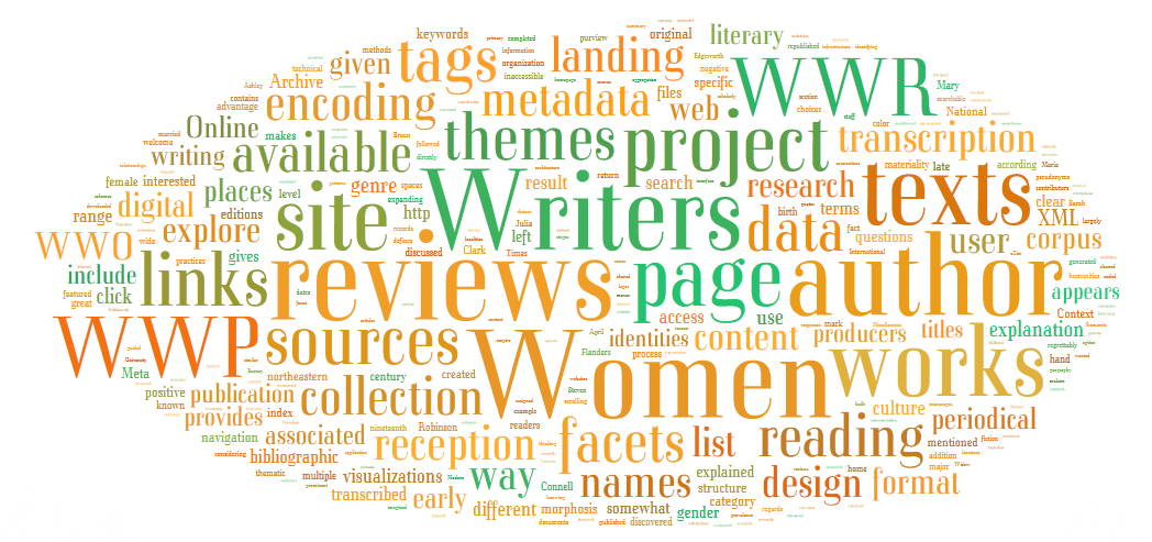 Women Writers in Review