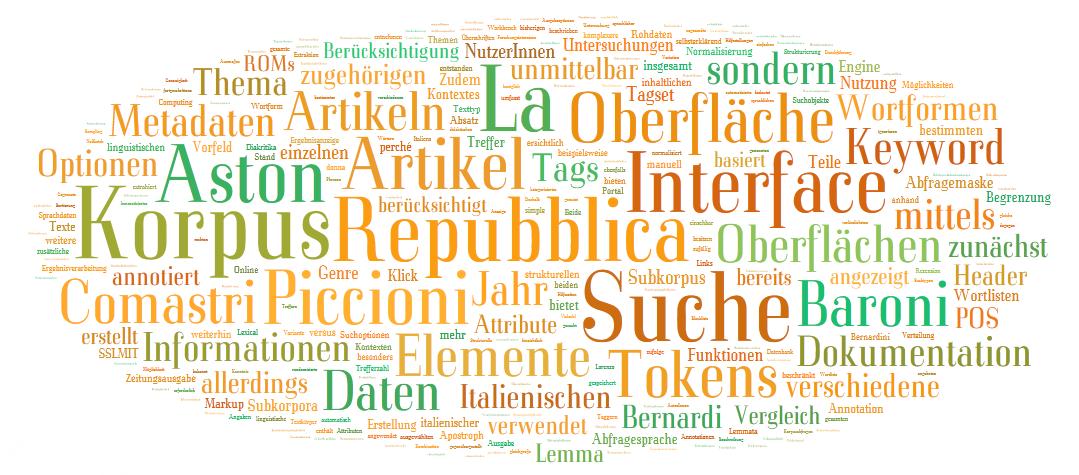 """""""La Repubblica"""" Corpus"""