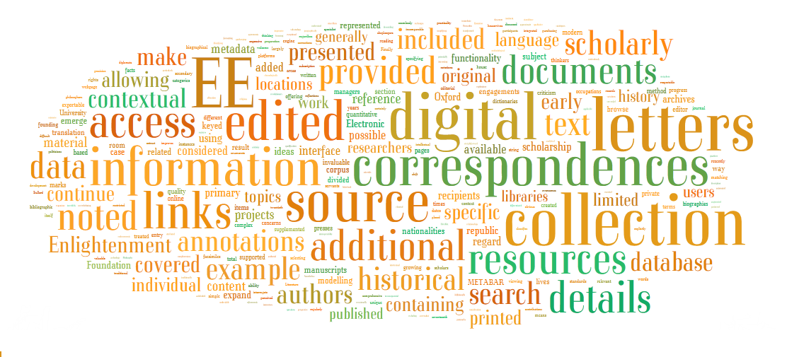 Review of Electronic Enlightenment Scholarly Edition of Correspondence